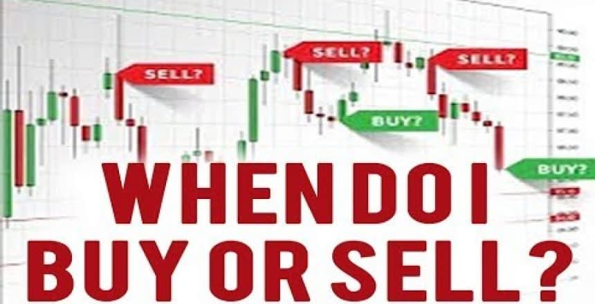 The Best Method to Confirming & Trading a Breakout in Forex or Bitcoin